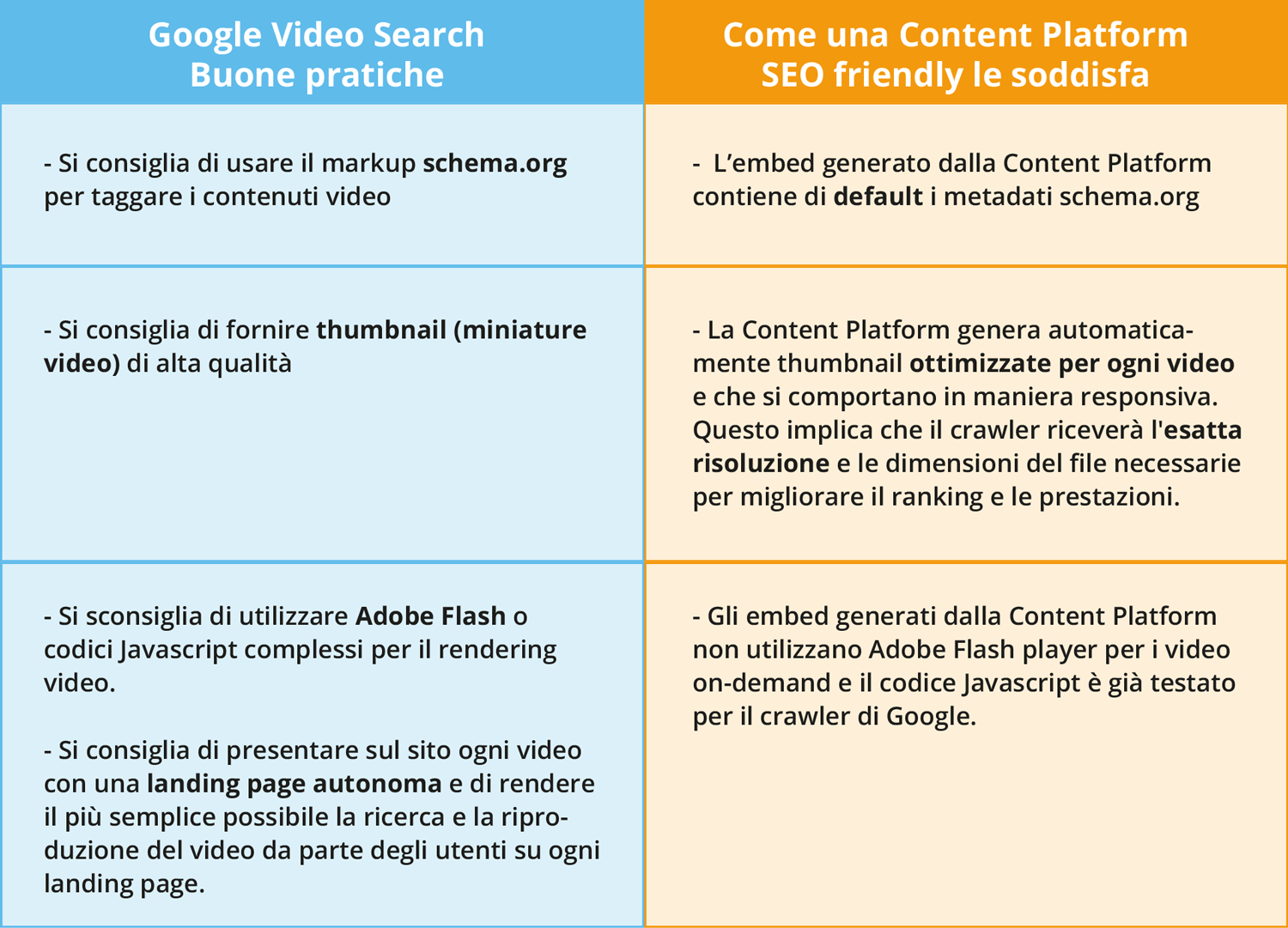Google Video Search - THRON