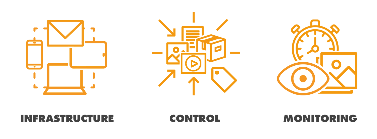 infrastructure-control-monitoring