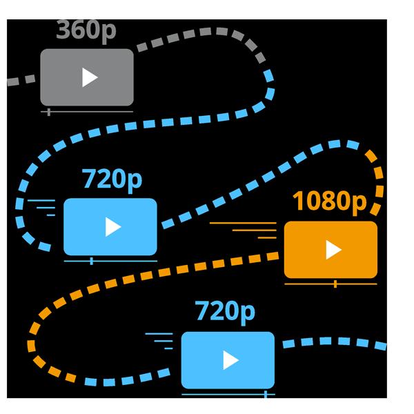 dynamic_streaming