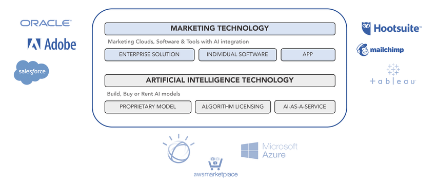 marketingai1