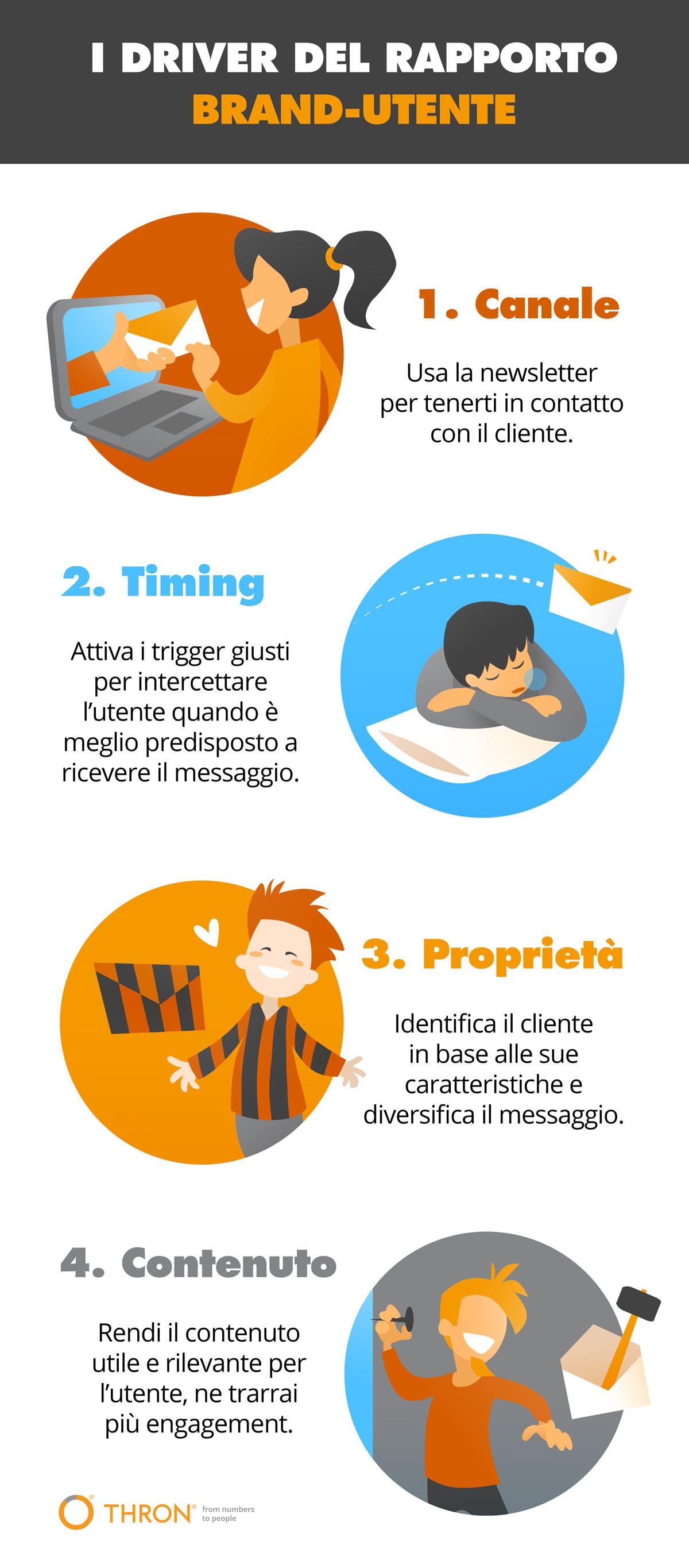 infografica_driver_ita