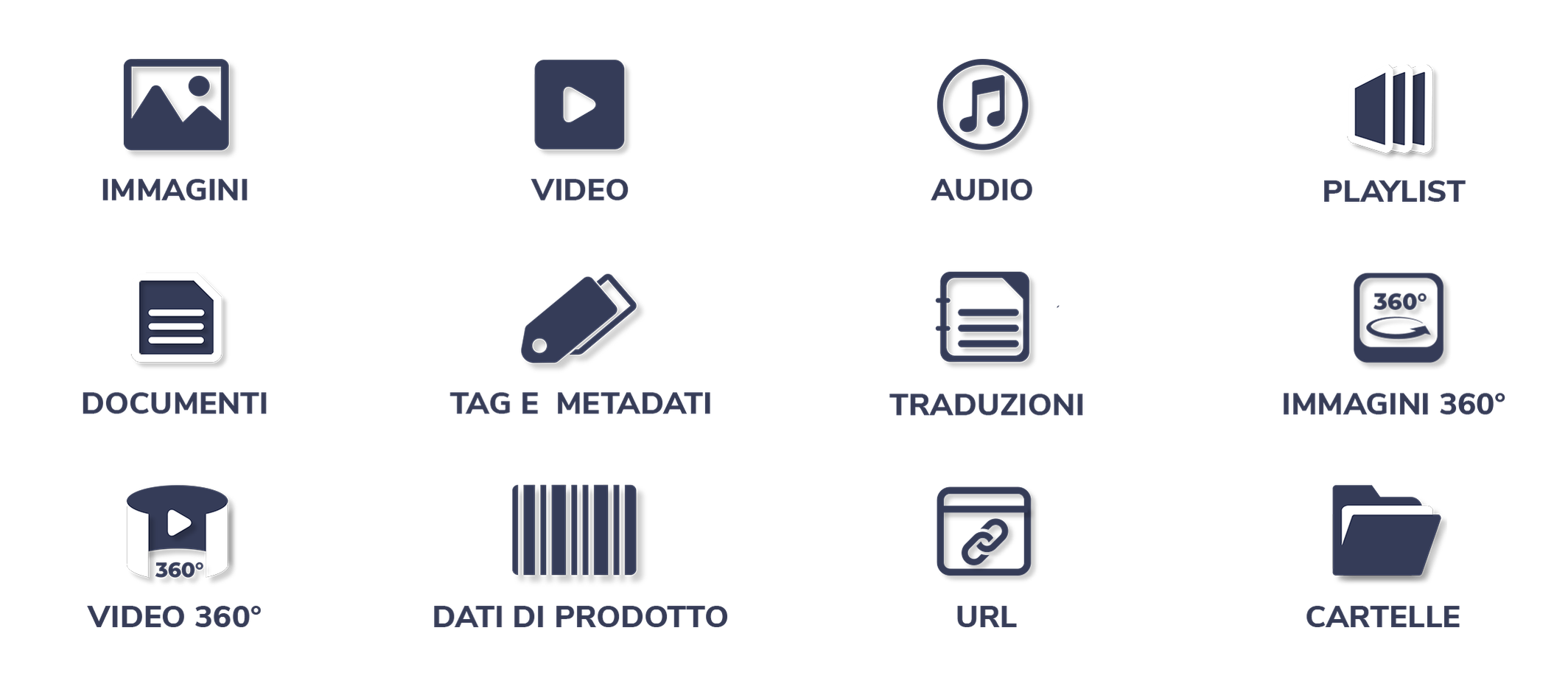 Asset digitali