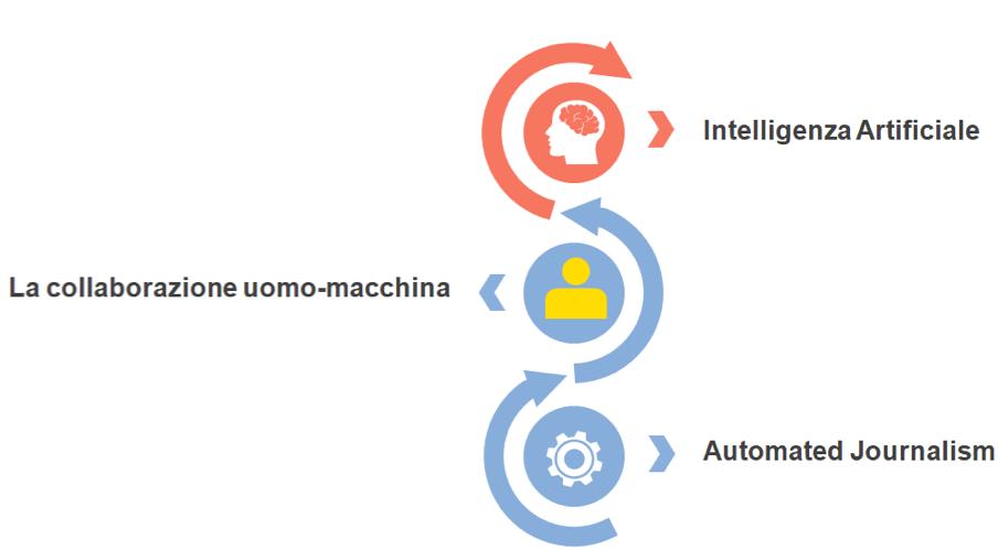 immagine-interna-per-intelligenza-artificiale-una-nuova-opportunita-per-l-editoria