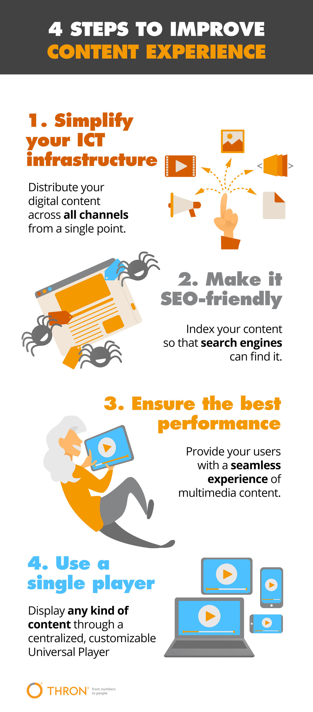 infografica-content-experience-eng