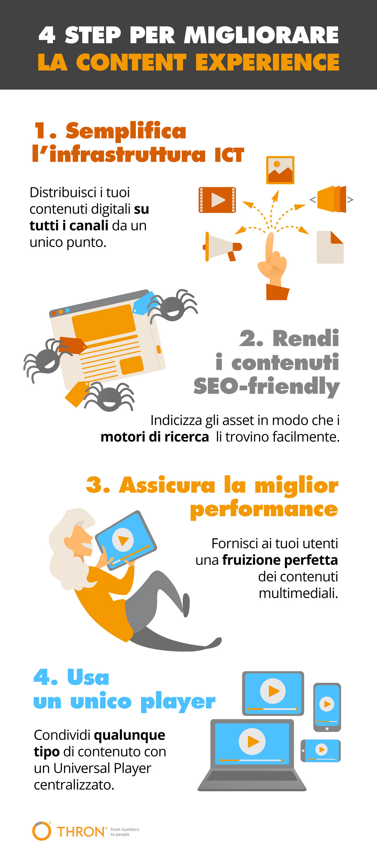 infografica-content-experience-ita