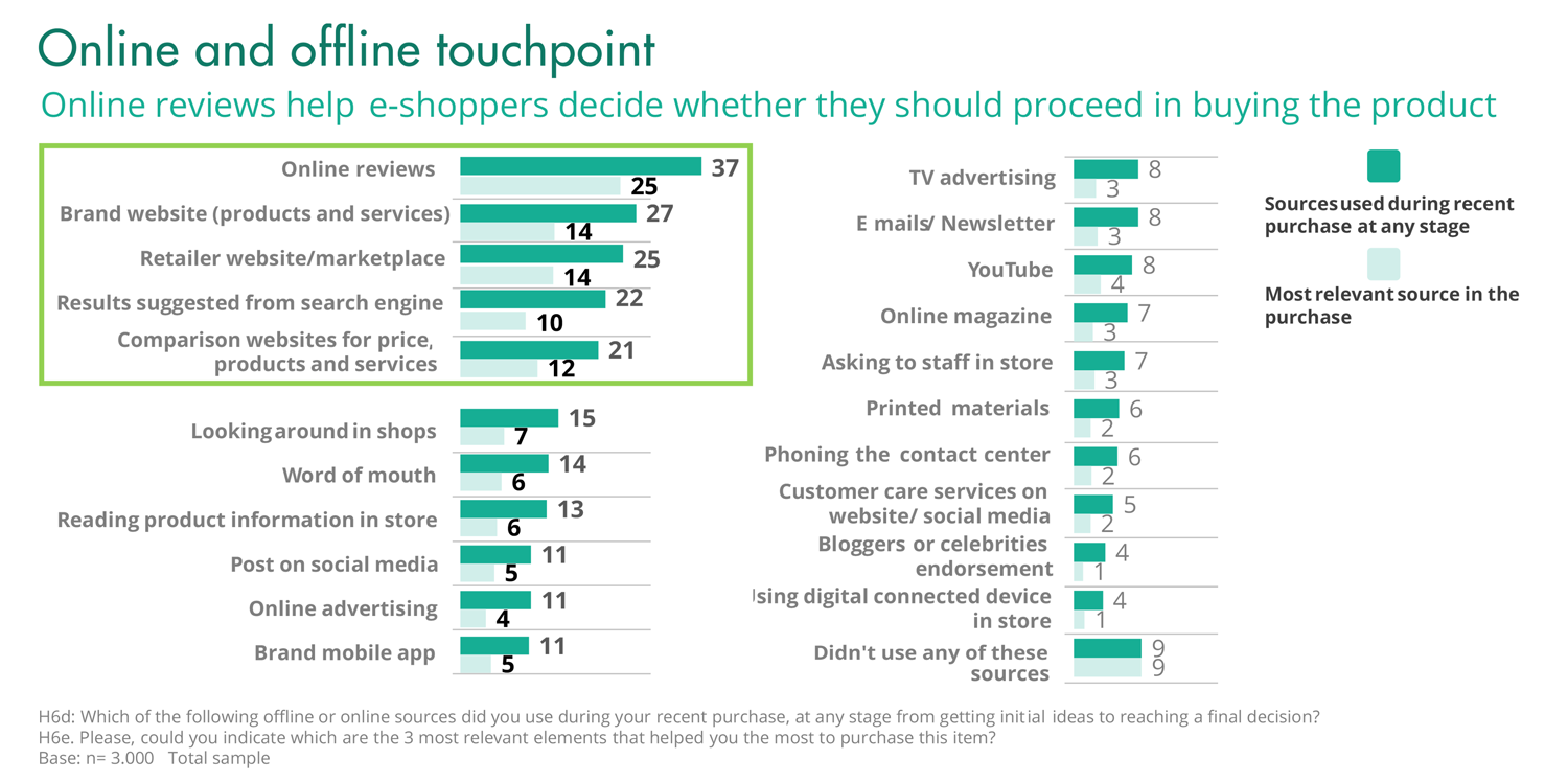 kantar-touchpoints