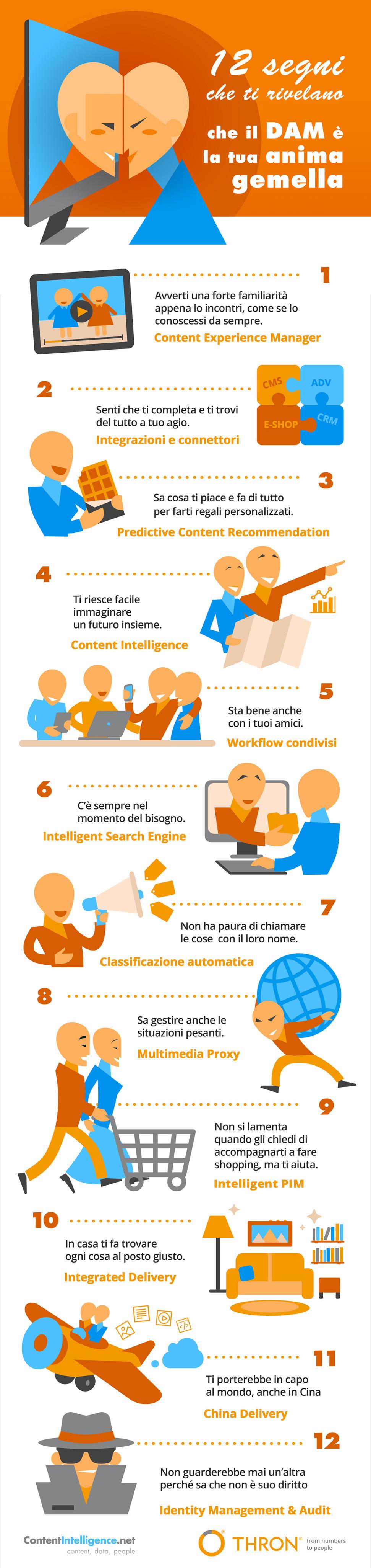 infografica_svalentino_fin